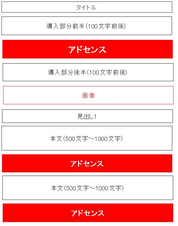 %e8%a8%98%e4%ba%8b%e6%a7%8b%e6%88%902